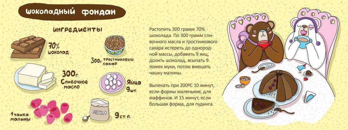 Вкусняшки сладости рецепты